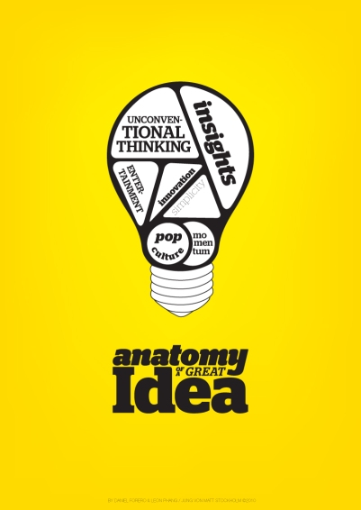 Anatomy of a great idea