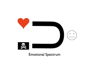 Emotional Spectrum by Ed Lee