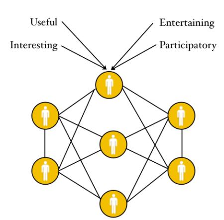 Propagation Planning Network Diagram